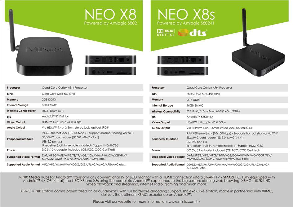 minix neo x8-small